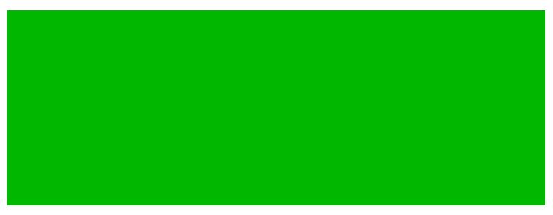 Quail Hunting Florida